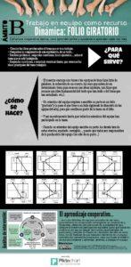 folio-giratorio