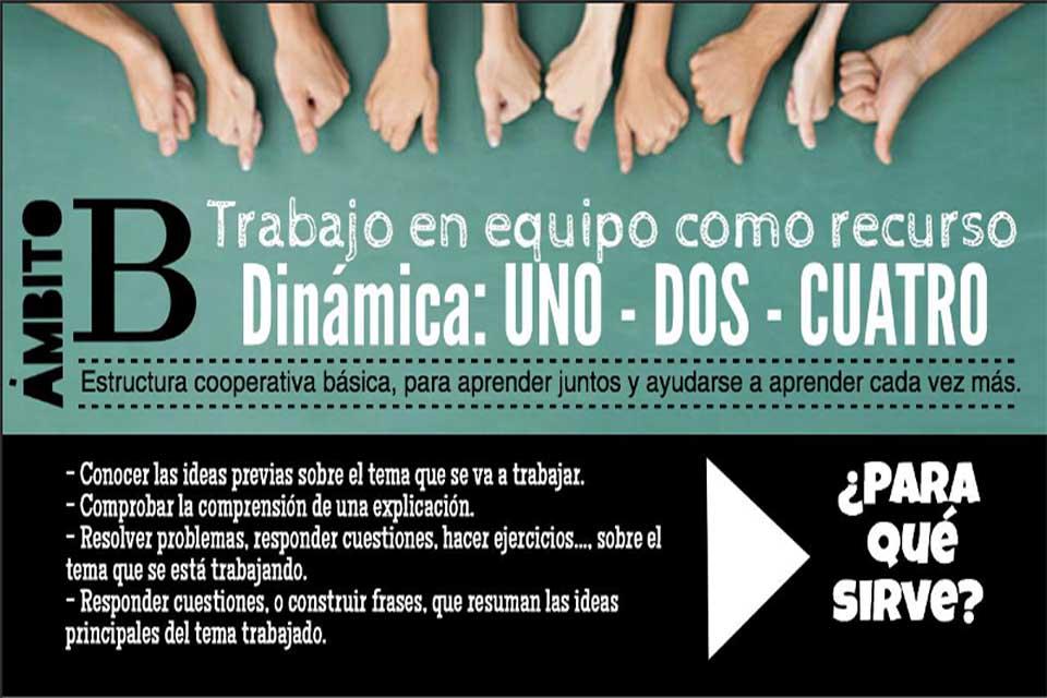 DINÁMICA COOPERATIVA: UNO-DOS-CUATRO