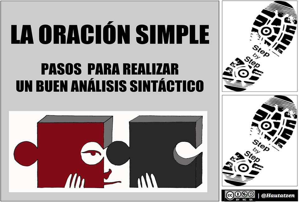 PASOS PARA ANALIZAR LA ORACIÓN SIMPLE