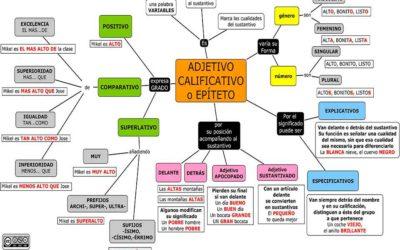 CATEGORÍAS GRAMATICALES: EL ADJETIVO CALIFICATIVO