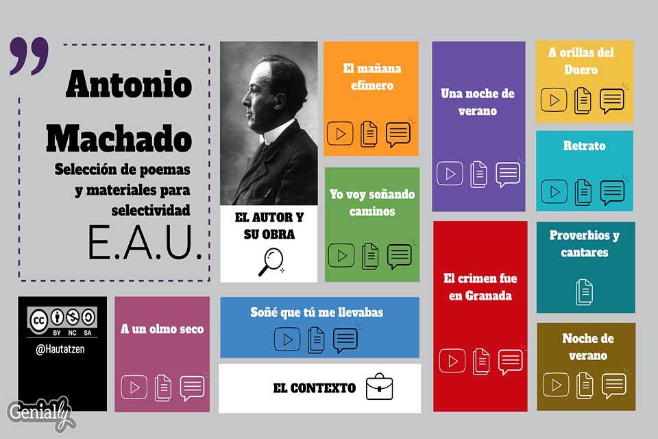 ANTONIO MACHADO. RECURSOS PARA SELECTIVIDAD