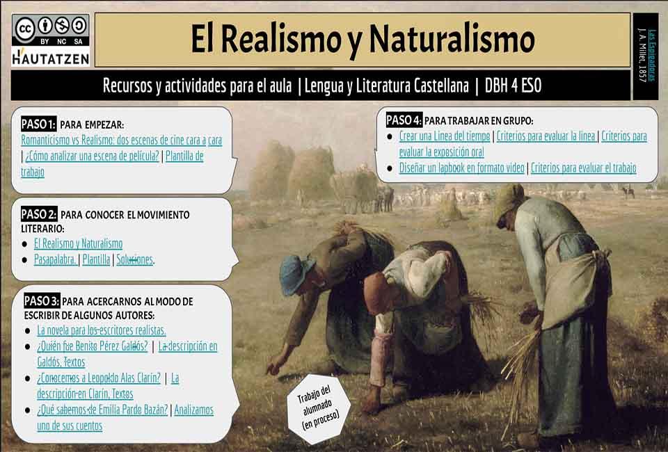 REALISMO Y NATURALISMO. RECURSOS PARA EL AULA